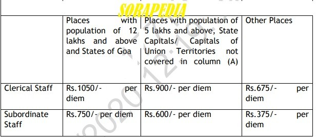 11th-bps-transfer-compensation